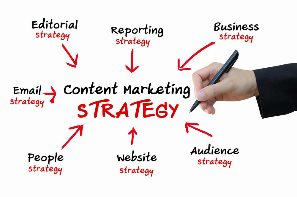 content-marketing-stratagycontent-marketing-stratagy Digital Experts