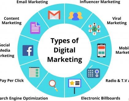 Types of digital marketing part 2