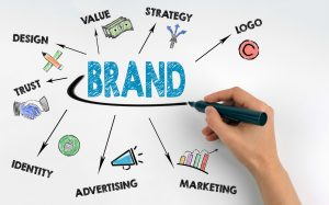 WHAT IS CORPORATE IDENTITY & HOW TO BUILD YOURS   FULL GUIDE